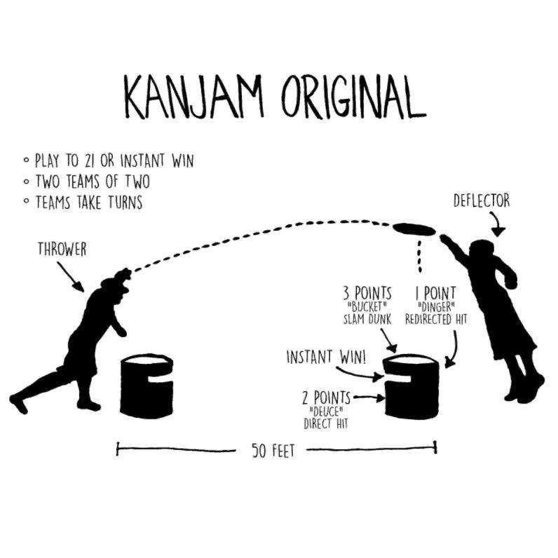 KanJam How to Play