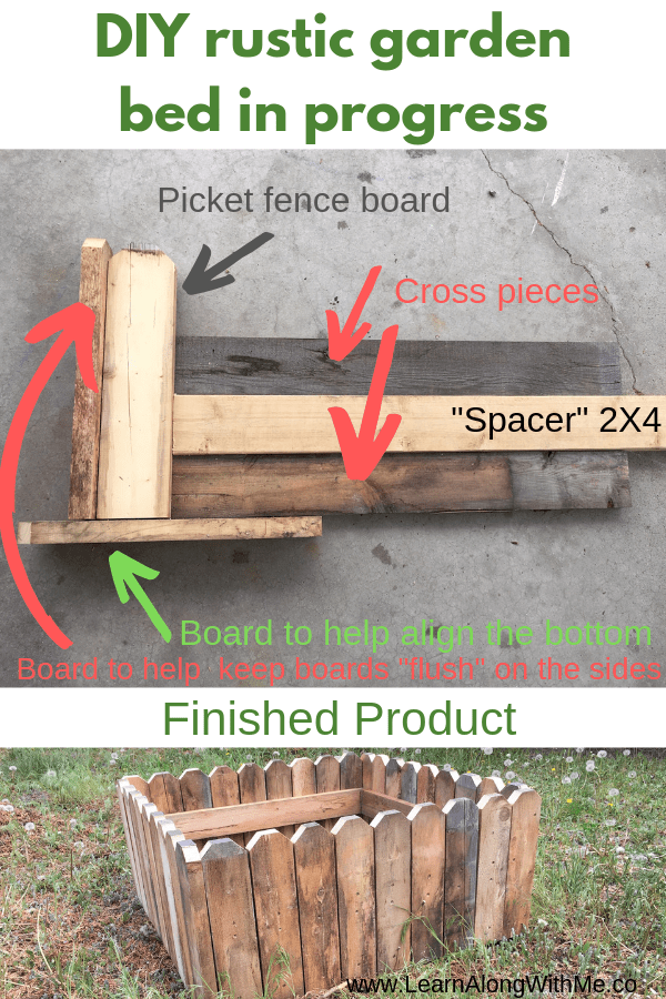 DIY Rustic Cheap Raised Garden Bed instructions on how I built the sides of the garden bed. I used other wood as spacers.