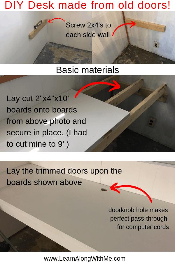DIY Home Office Desk - basic steps how i built my desk