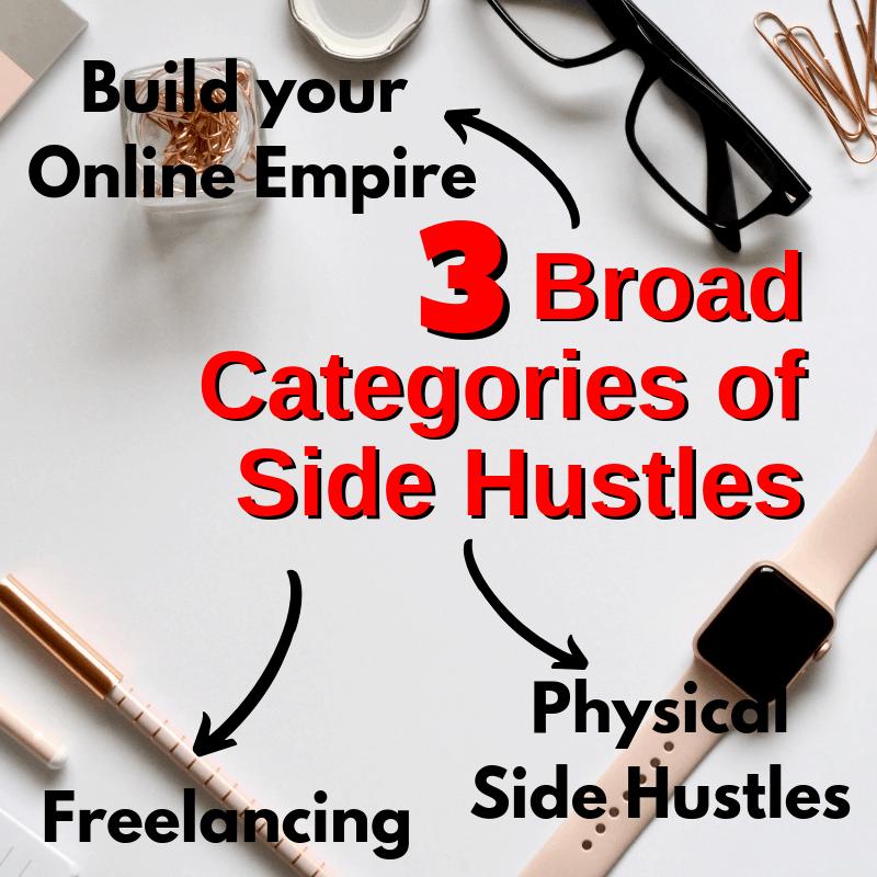 Best Side Hustle Business Ideas - 3 Broad cateogories of side hustles