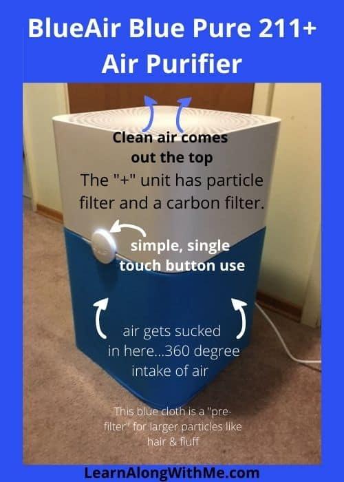 Blueair Blue Pure 211+ air purifier review